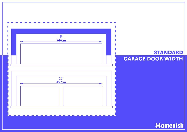 Standard Garage Door Width