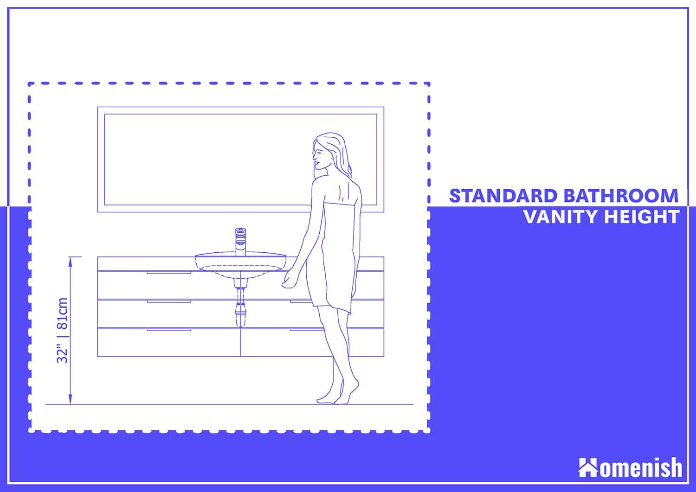 Standard Bathroom Vanity Height How, Height For Bathroom Vanity