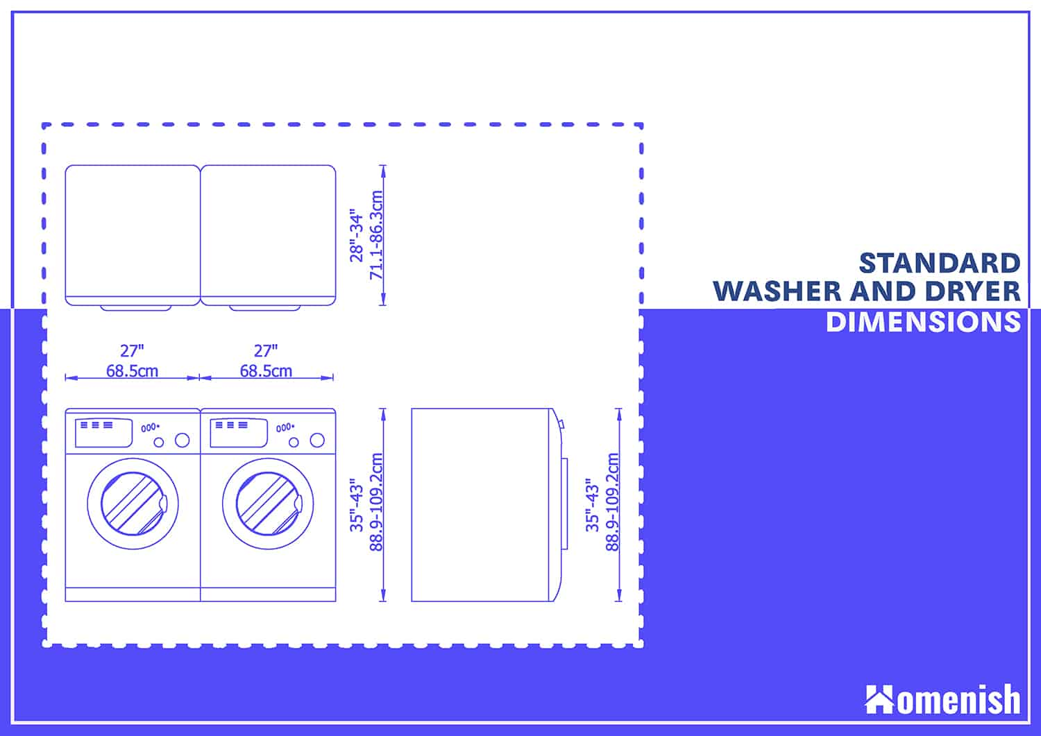 Standard Washer and Dryer Dimensions