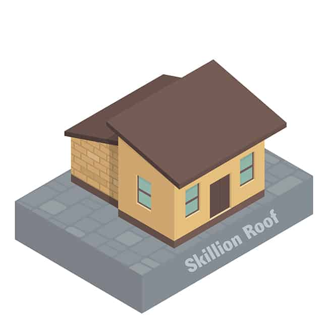 What is Skillion Roof