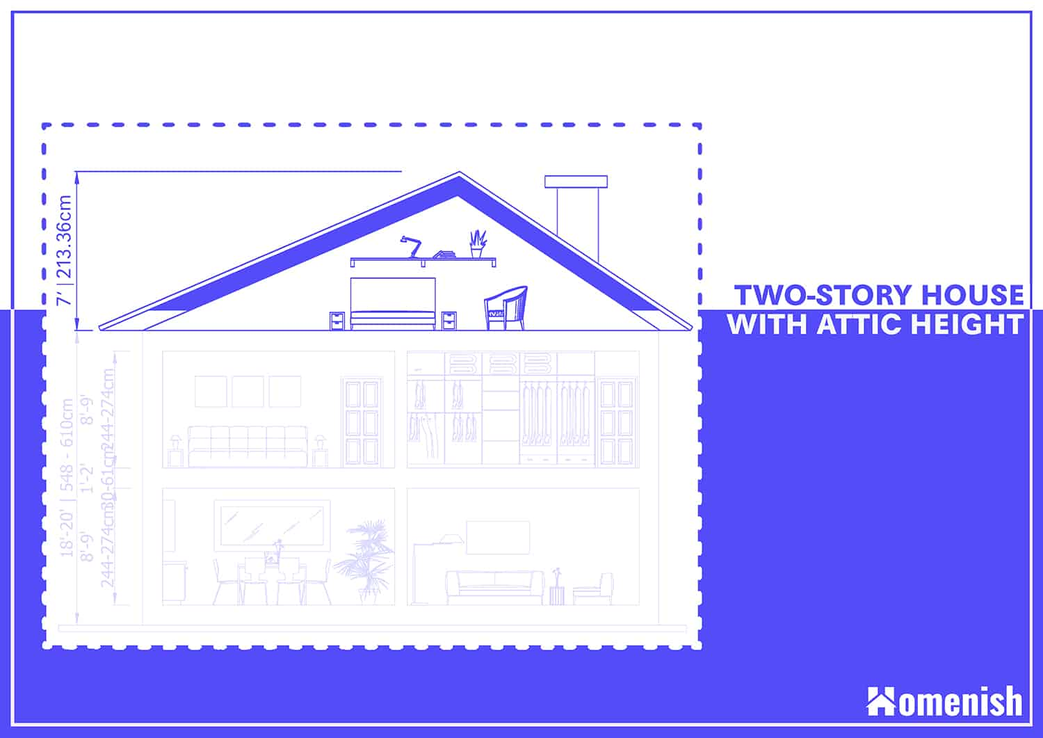 Two Story House with Attic Height