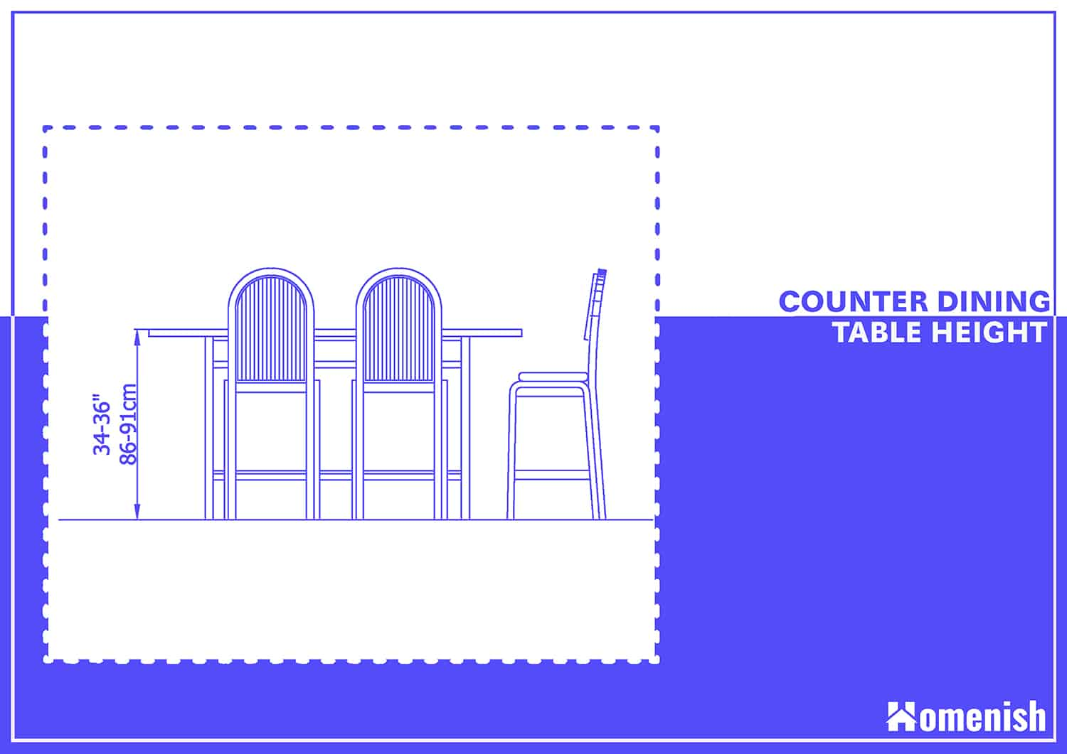 Counter Dining Table Height
