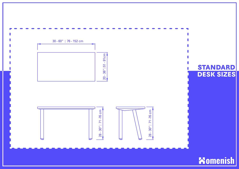 Standard Desk Sizes