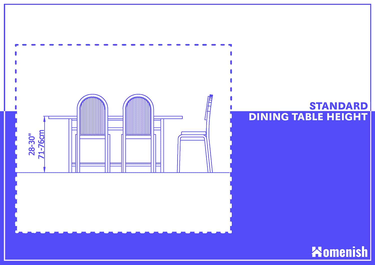Standard Dining Table Height