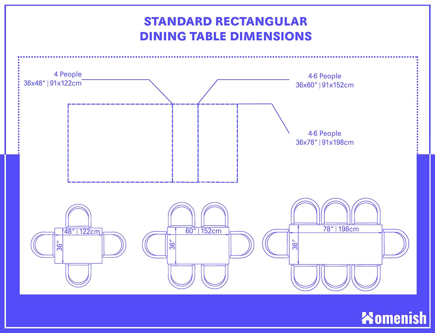 Standard Rectangular Dining Table Dimensions