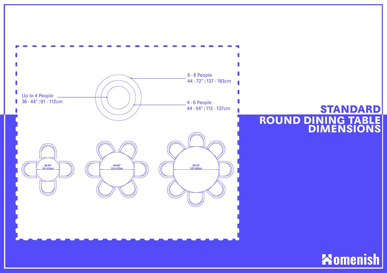 Standard Dining Table Dimensions, Standard Dining Room Table Size