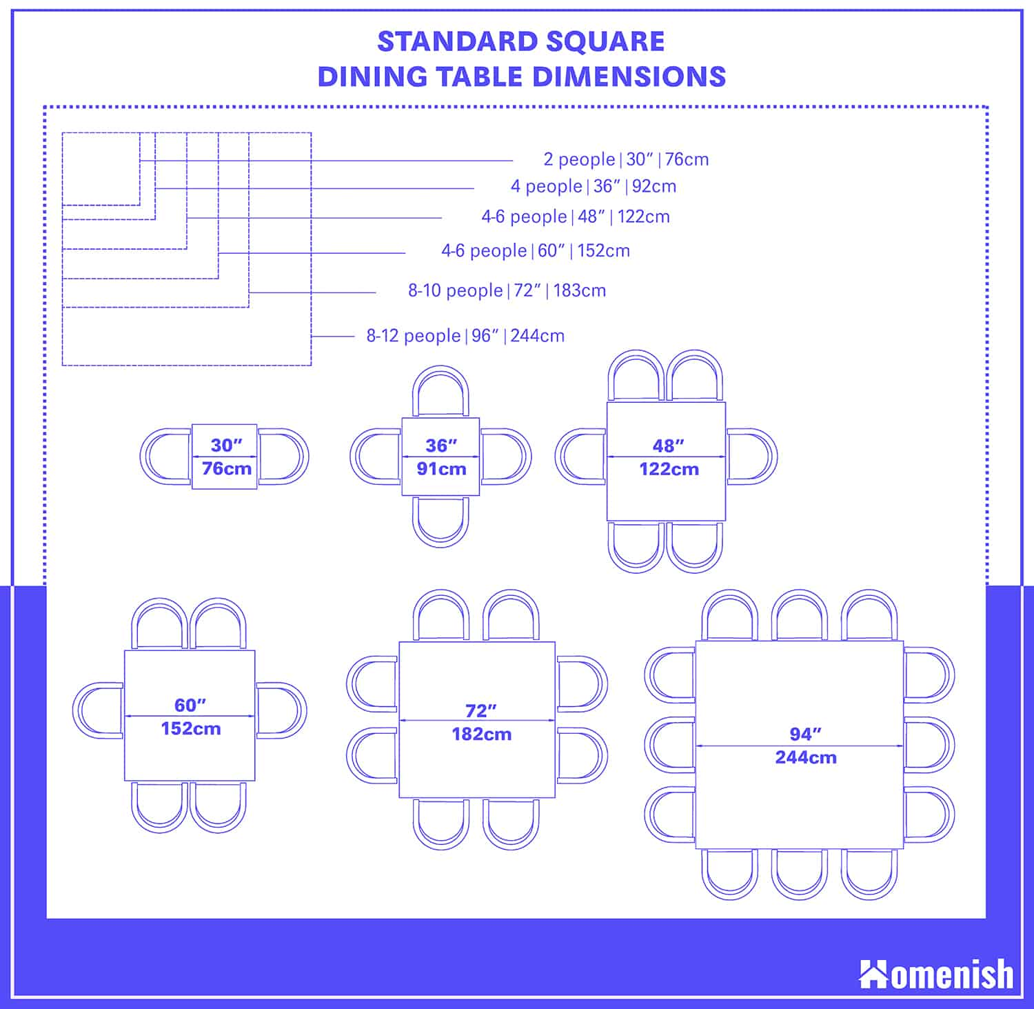 Standard Square Dining Table Dimensions