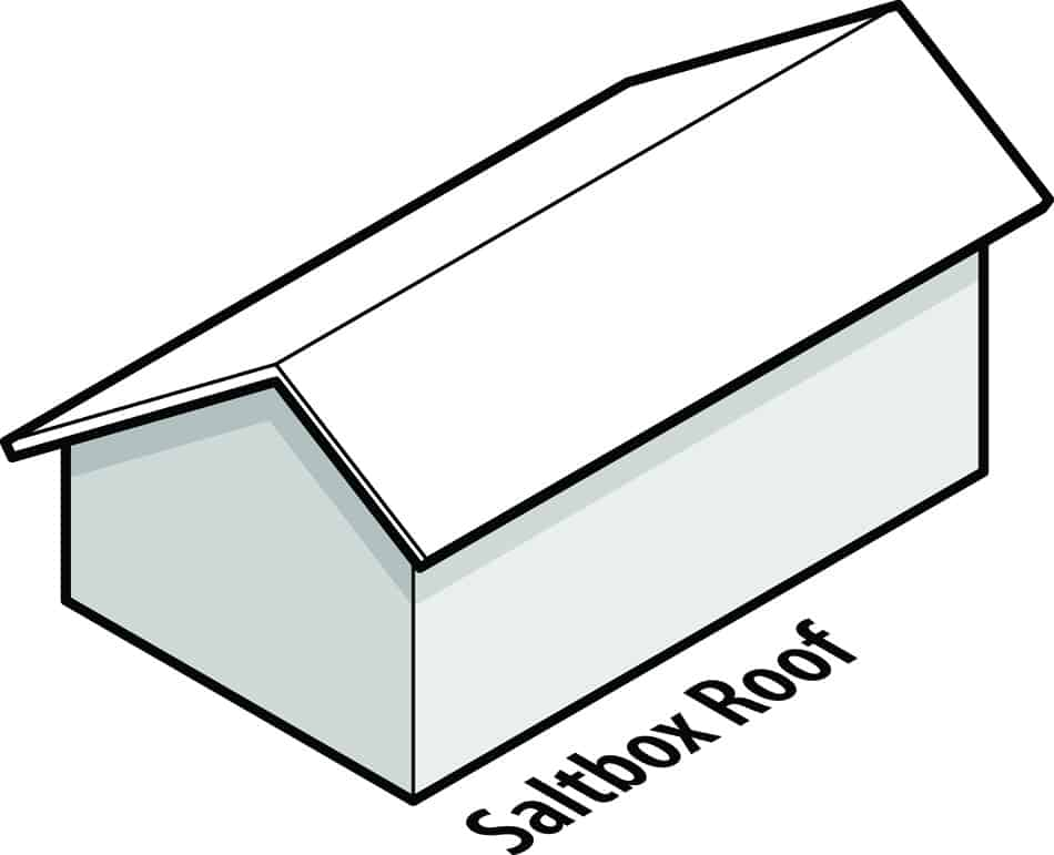 How to Build Your Own Saltbox Roof