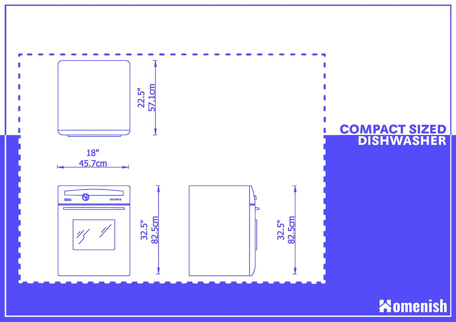 Compact Sized Dishwasher Dimensions