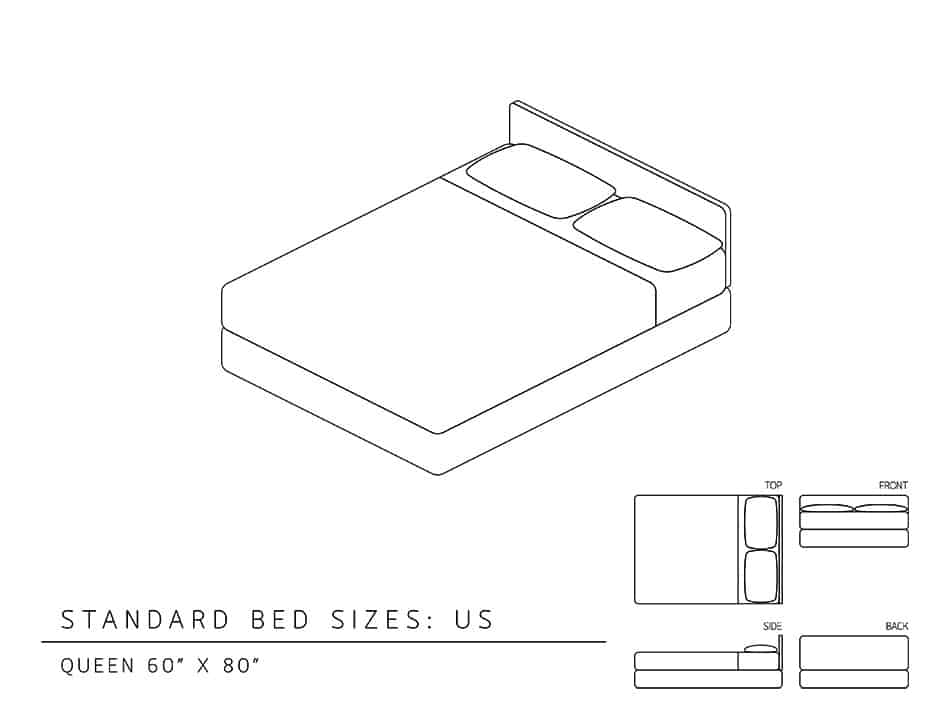 Dimensiones de la cama de la reina en Ennis