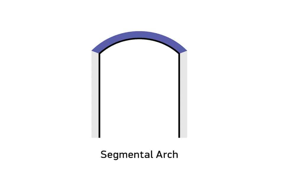 Segmental Arch