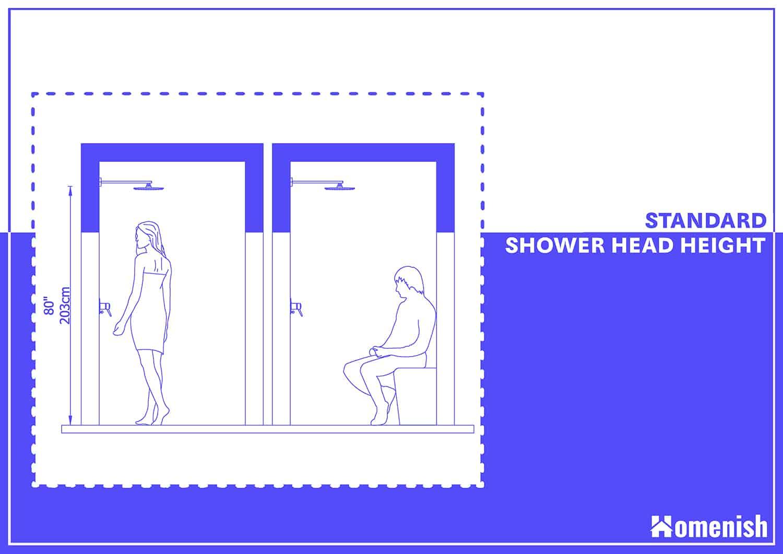 Standard Height of Shower Heads