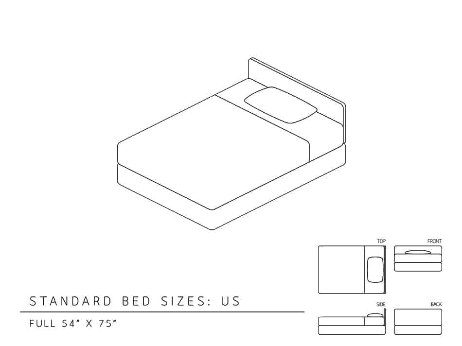 the Dimensions of a Full-Size Bed