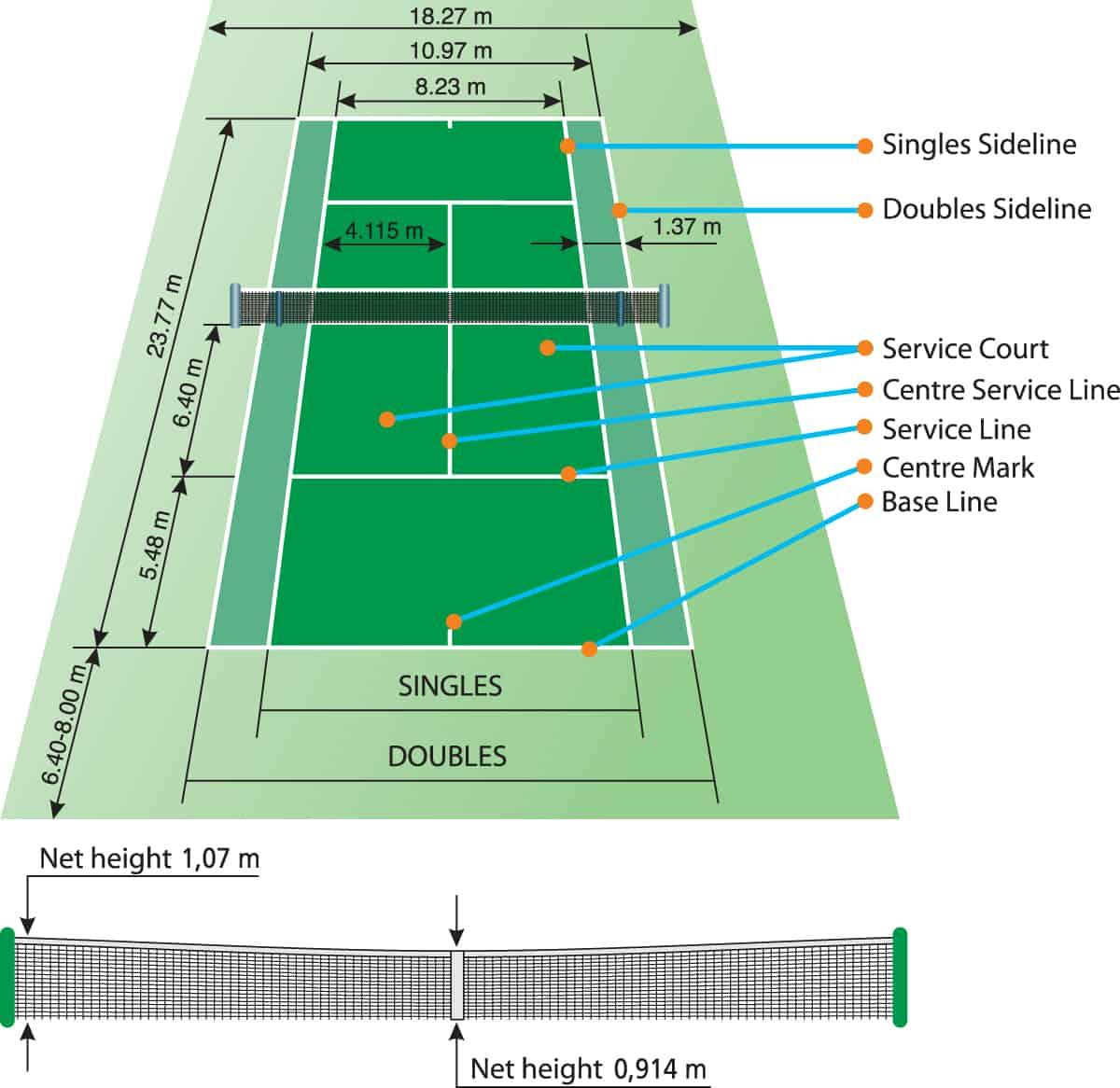 Dimensions of a Tennis Court Diagram