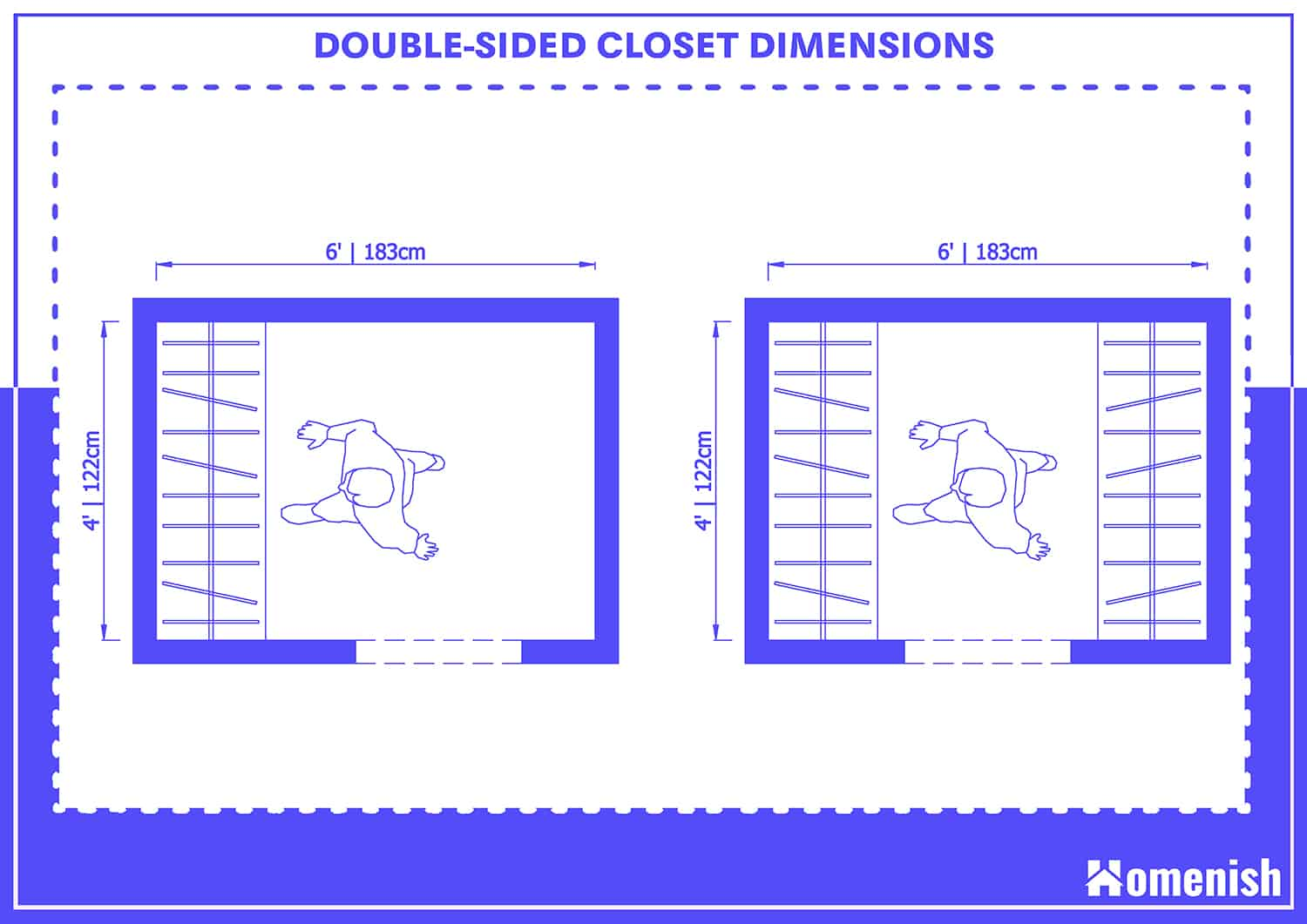 Double-Sided Closet Dimensions