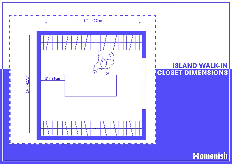 Island Closet Dimensions