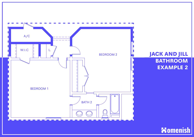 Jack and Jill Bathroom In the Corner