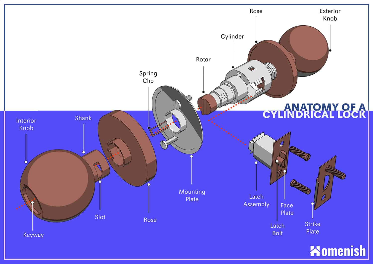 Diagram of Cylindrical Lock Parts