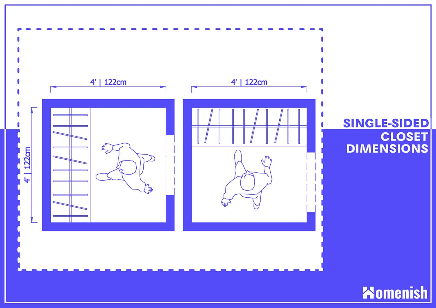 Single-Sided Closet Dimensions