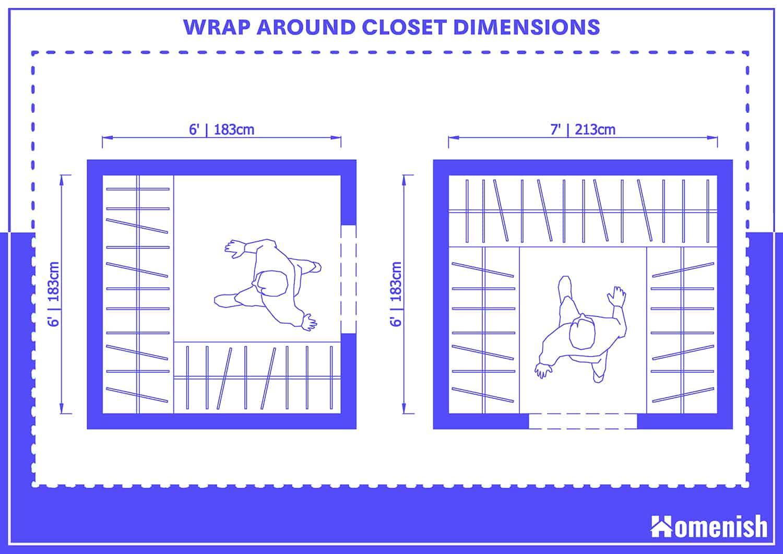 Wrap-around Closet Dimensions