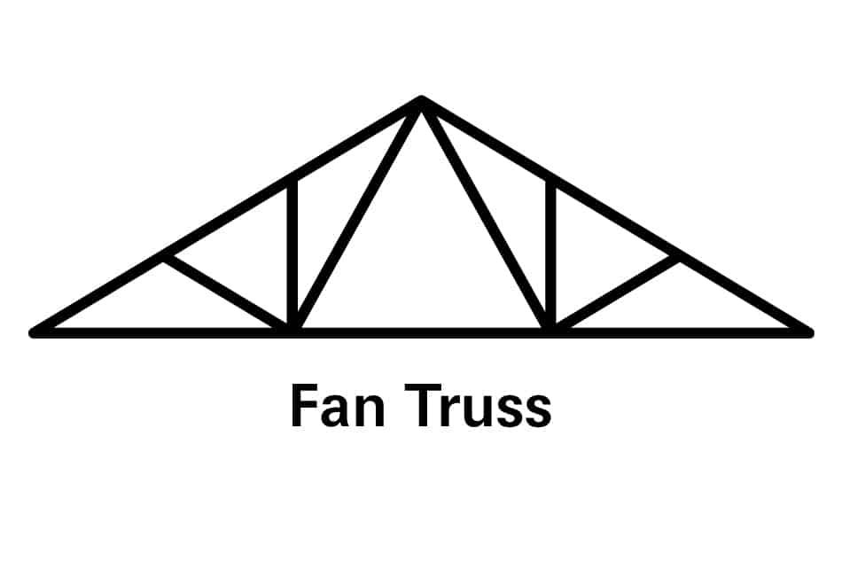 Fan Truss