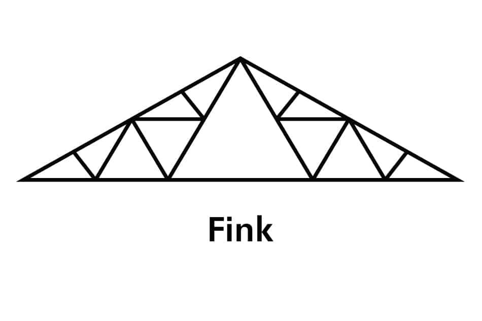 Fink Truss