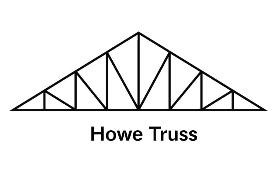 Howe Truss