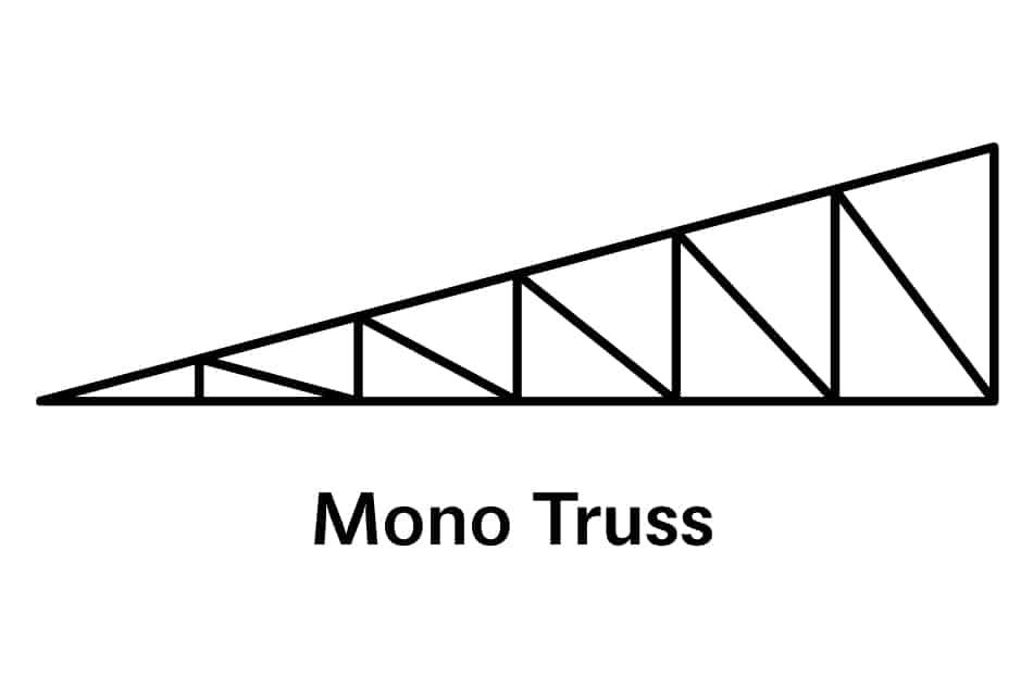 Mono Truss