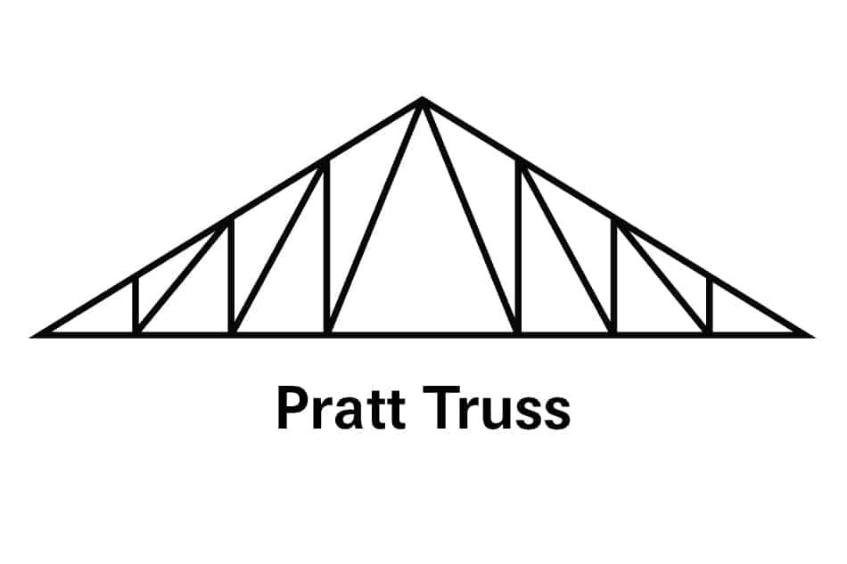Pratt Truss