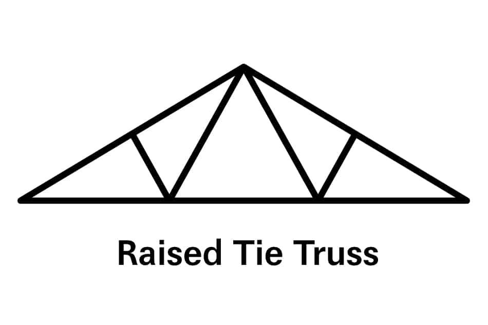 Raised Tie Truss