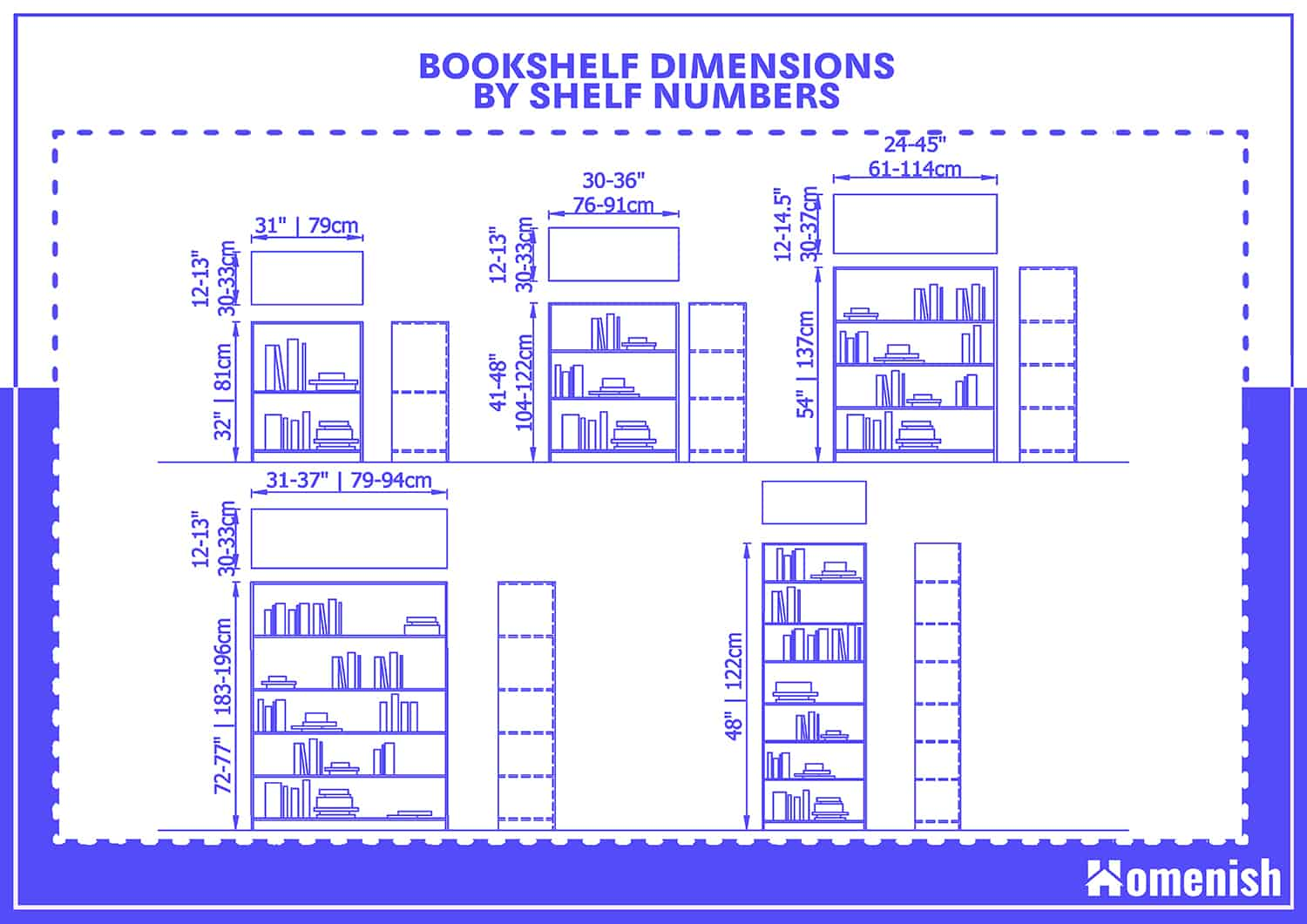 Bookshelf Dimensions by Numbers of Shelves