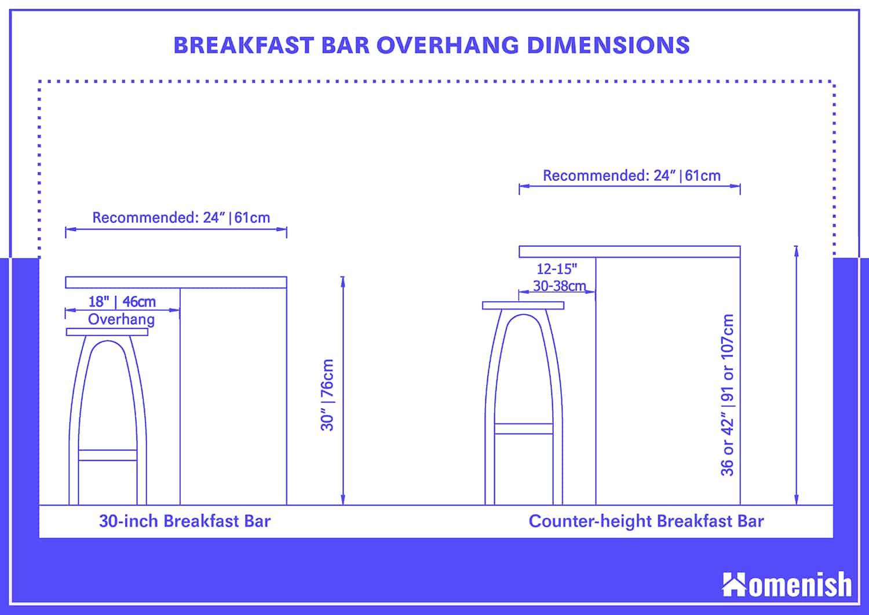 Breakfast Bar Countertop Overhang Dimensions