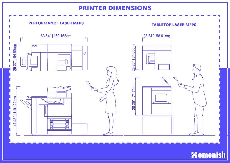 Standard Printer Dimensions