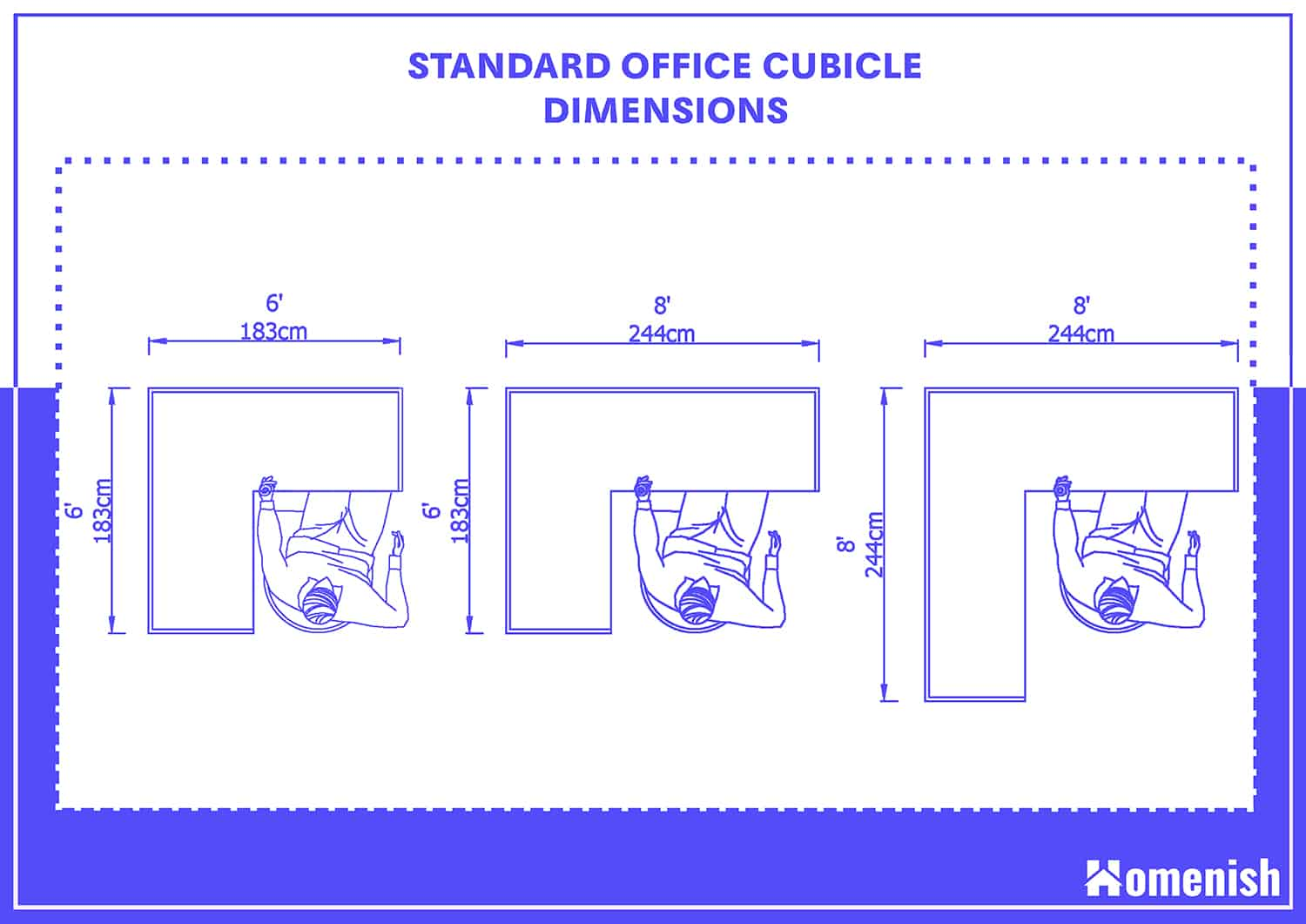 Standard Office Cubicle Sizes