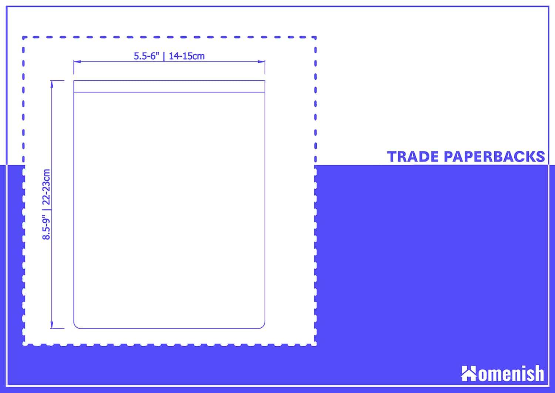 Trade Paperback Dimensions