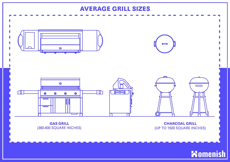 Average Grill Sizes