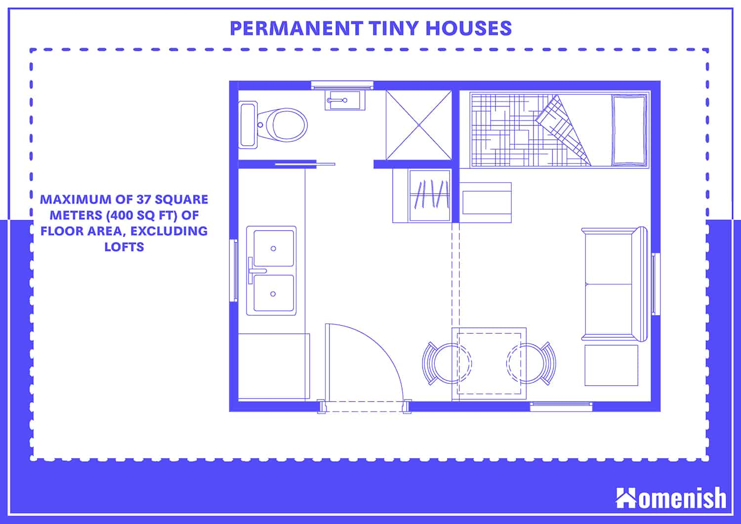 Permanent Tiny House Dimensions