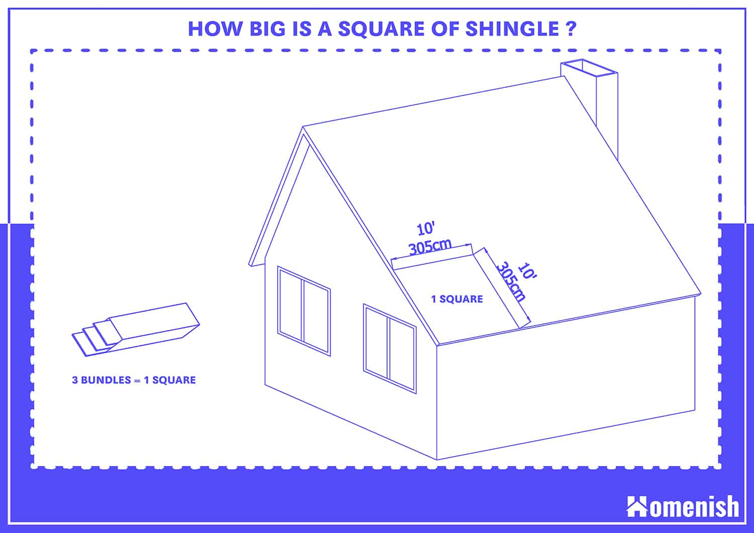 How Big is a Square of Shingles