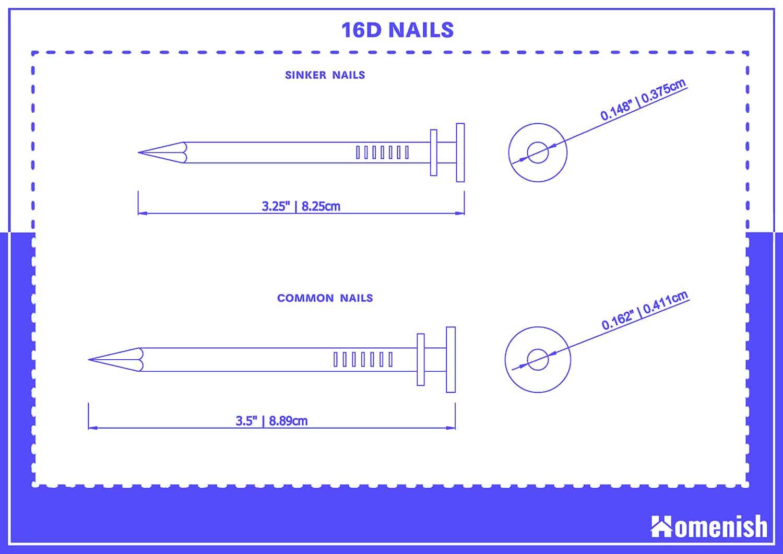 16D Nails