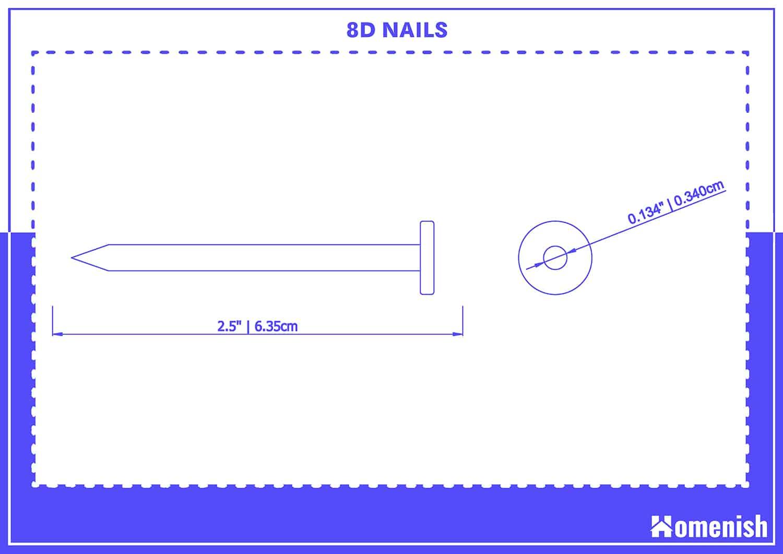 8d Nails