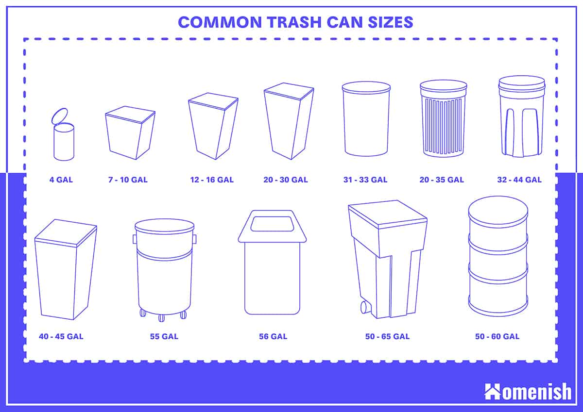 Common Trash Cans - Size Chart