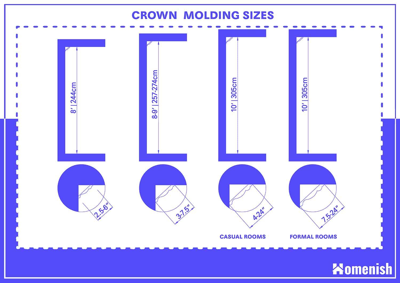 Crown Molding Sizes
