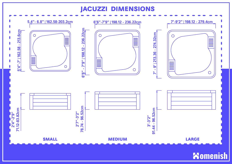 Jacuzzi Dimensions