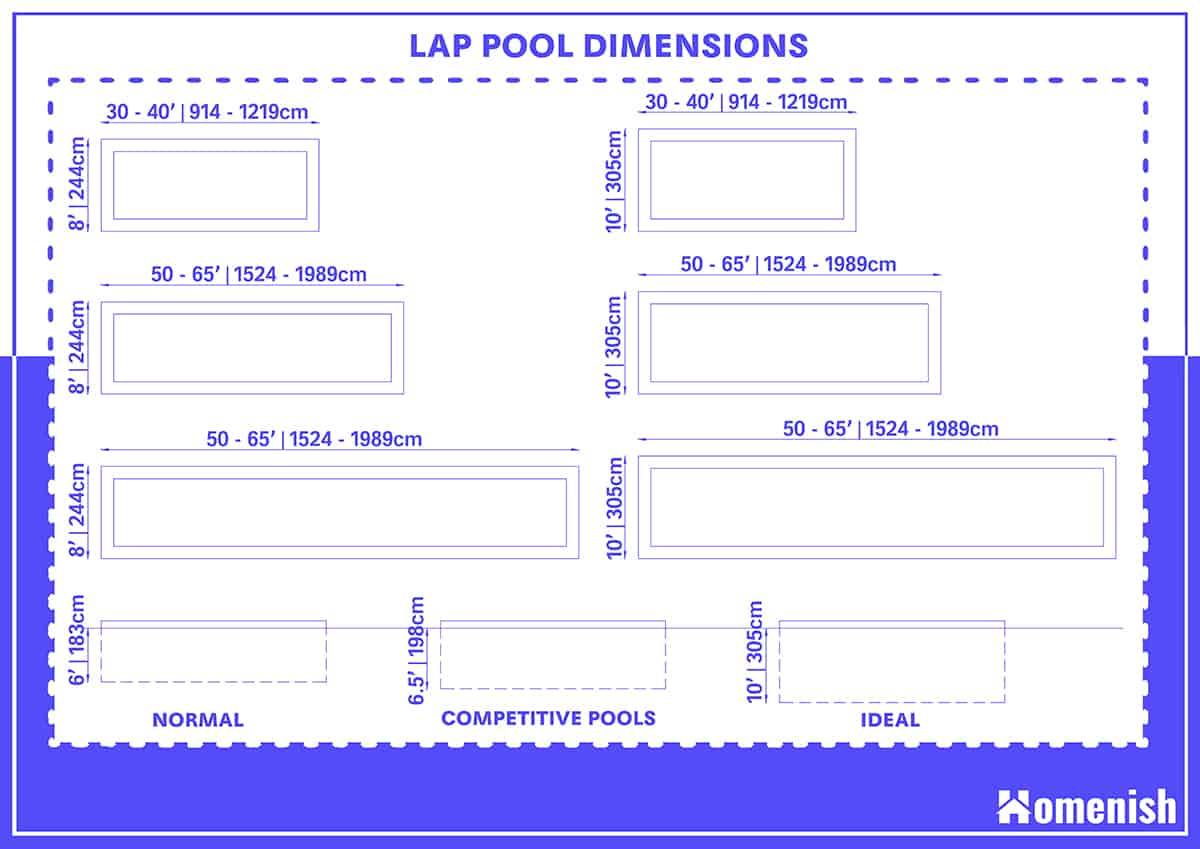 Lap Pools Sizes