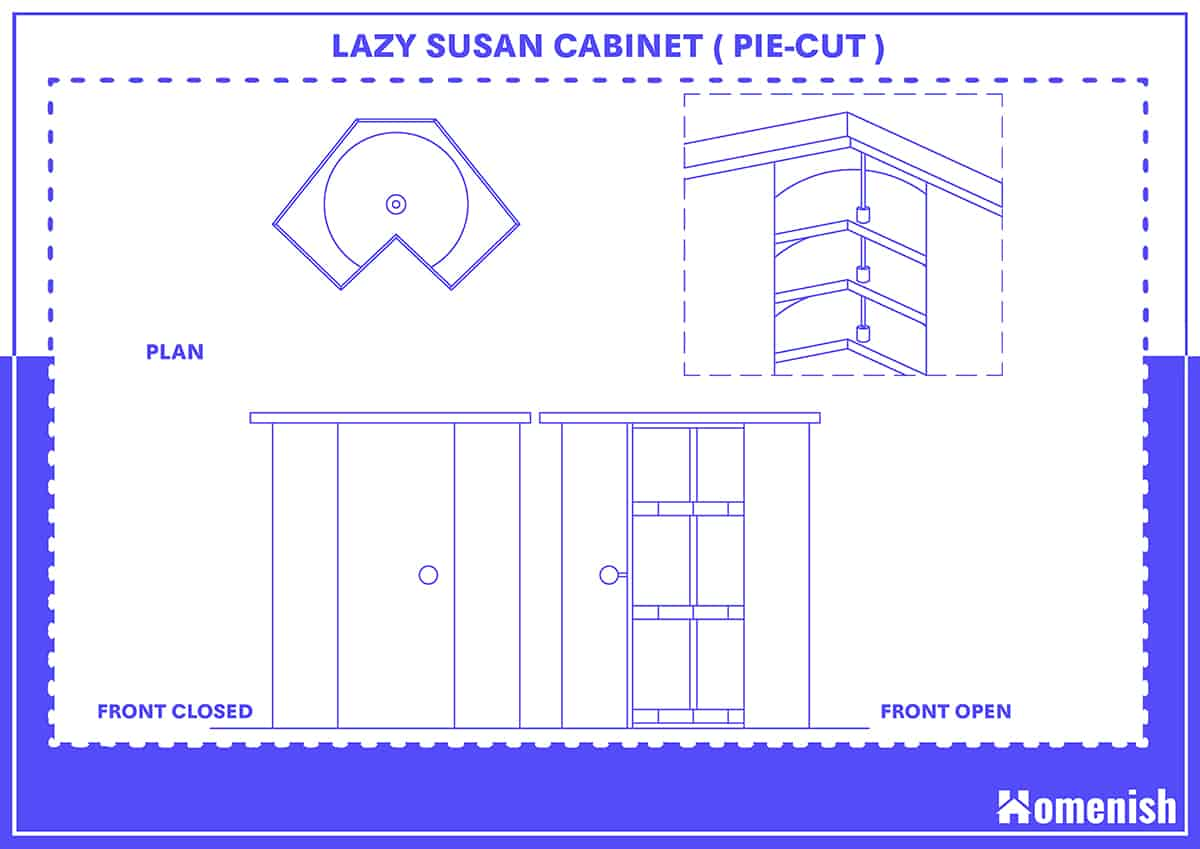 Pie-cut Lazy Susan Cabinet and Size