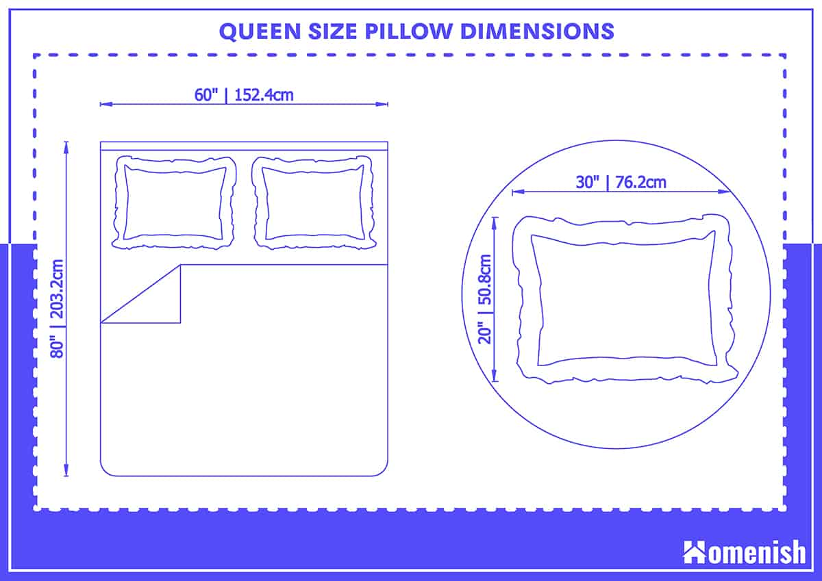 Queen Size Pillow Dimensions