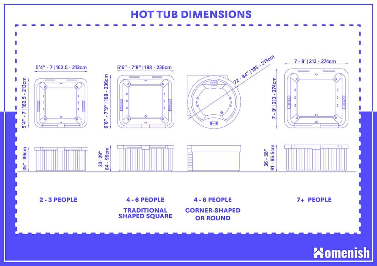 Standard Hot Tub Dimensions