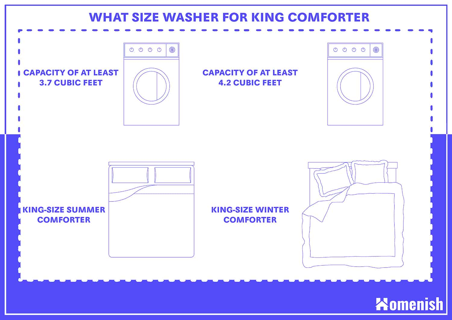 What Size Washer For King Comforter