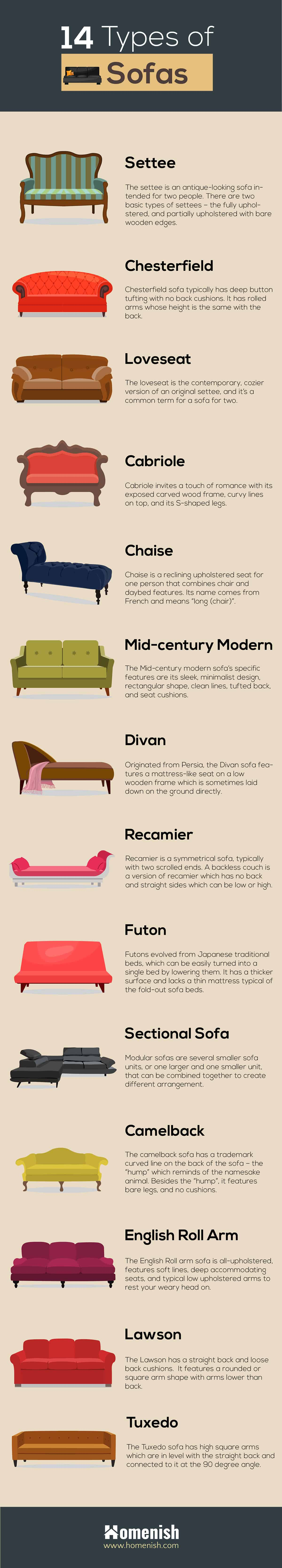 17 Diffe Types Of Sofas Couches
